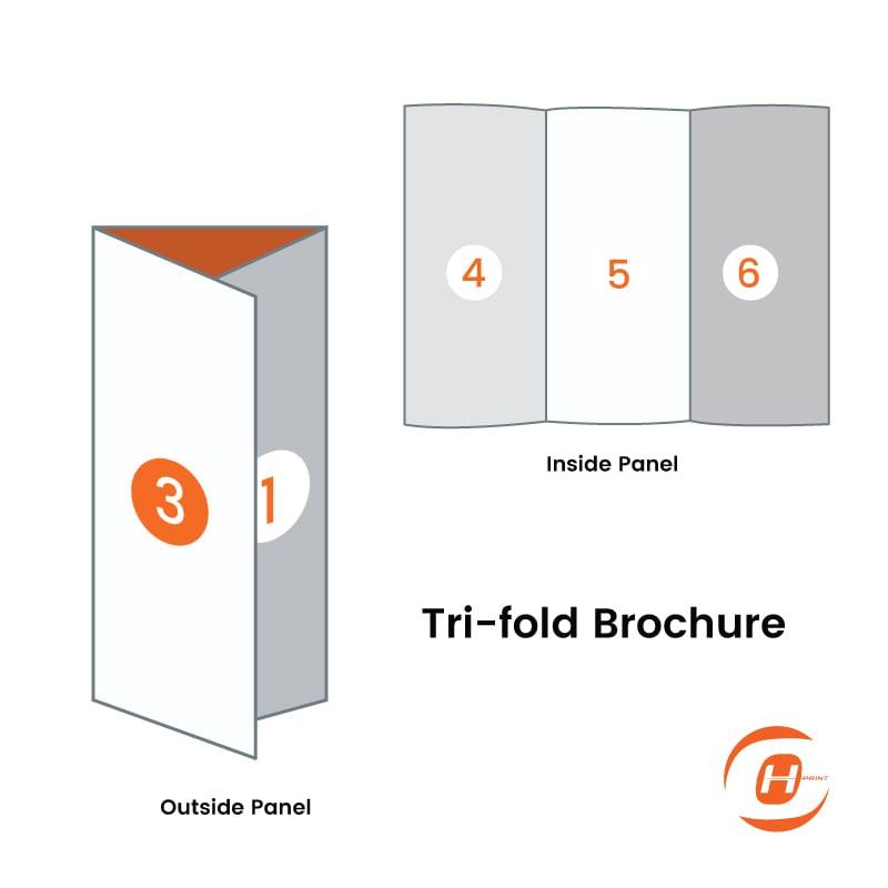 Print Tri Fold Brochure | One Heart Print